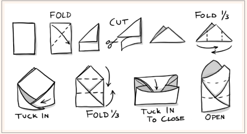A hand-drawn instruction of how to make an envelope by folding a single piece of paper